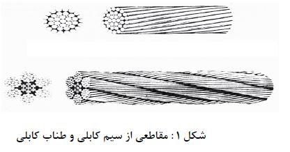 مقاطع سازه کابلی