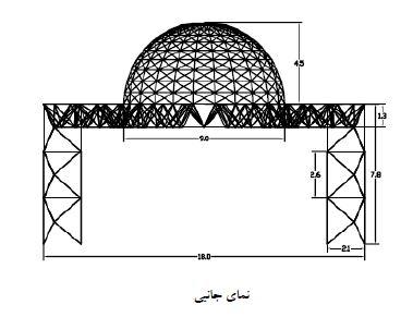 admin - 4/15 - سازه فضایی(سازه فضاکار) فضا سازه Archive - سازه ...admin - 4/15 - سازه فضایی(سازه فضاکار) فضا سازه Archive - سازه فضایی(سازه فضاکار) فضا سازه - page 4