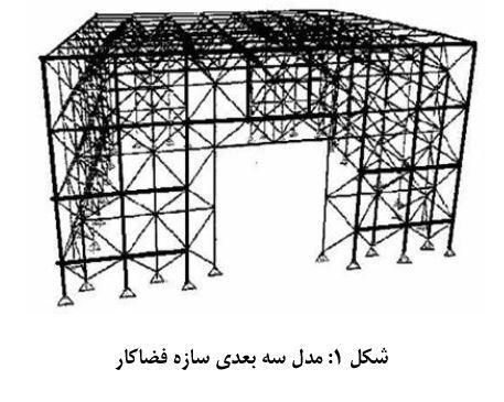 مدل سه بعدی سازه های فضاکار