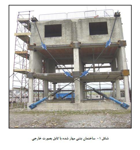 ساختمان مهارشده با سیستم کابلی