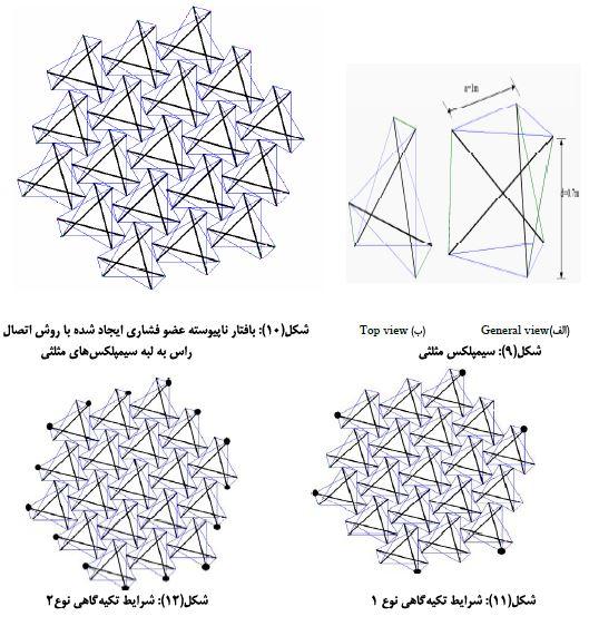 سیمپلکس مثلثی