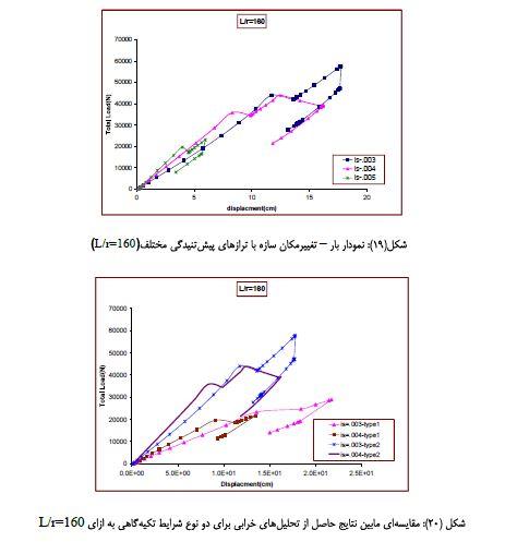 نمودار تغییرمکان سازه