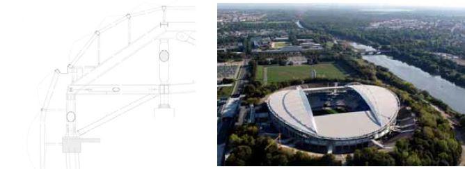 سیر تحول سیستم های سازه و پوشانه استادیوم های ورزشی - سازه فضایی ...استادیوم لایپزینگ