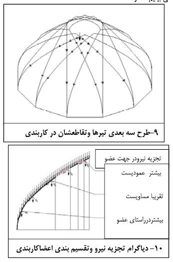طرح سه بعدی تیر