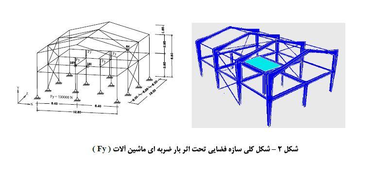 admin - 2/15 - سازه فضایی(سازه فضاکار) فضا سازه Archive - سازه ...سازه های فضایی